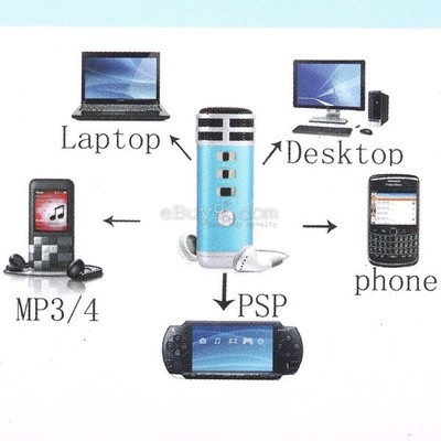 Mini Pocket Microphone Karaoke Player Home KTV Work with iPhone iPad Mp3 Mp4 PC-As picture