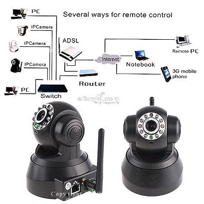 Wireless WIFI Webcam IP Camera Night Vision Cam ld47w}-Black